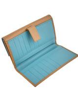 Longchamp Roseau Portefeuilles Bleu-vue-porte